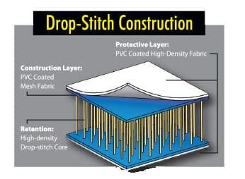drop stitch teknologi